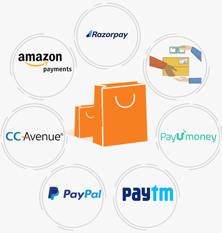 Payment-Options-On-Checkout